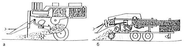Ящичный (а) и штранг-пресс (б)