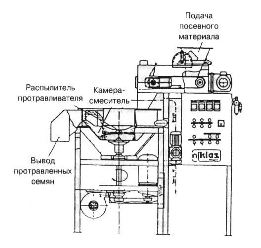 мобильный протравливатель для обработки семян